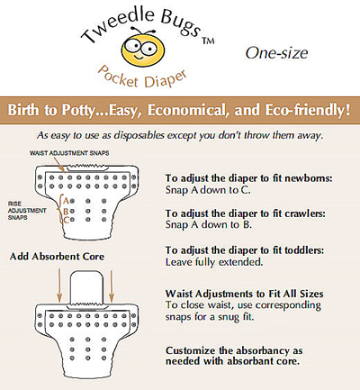 How to use Tweedle Bugs pocket diapers